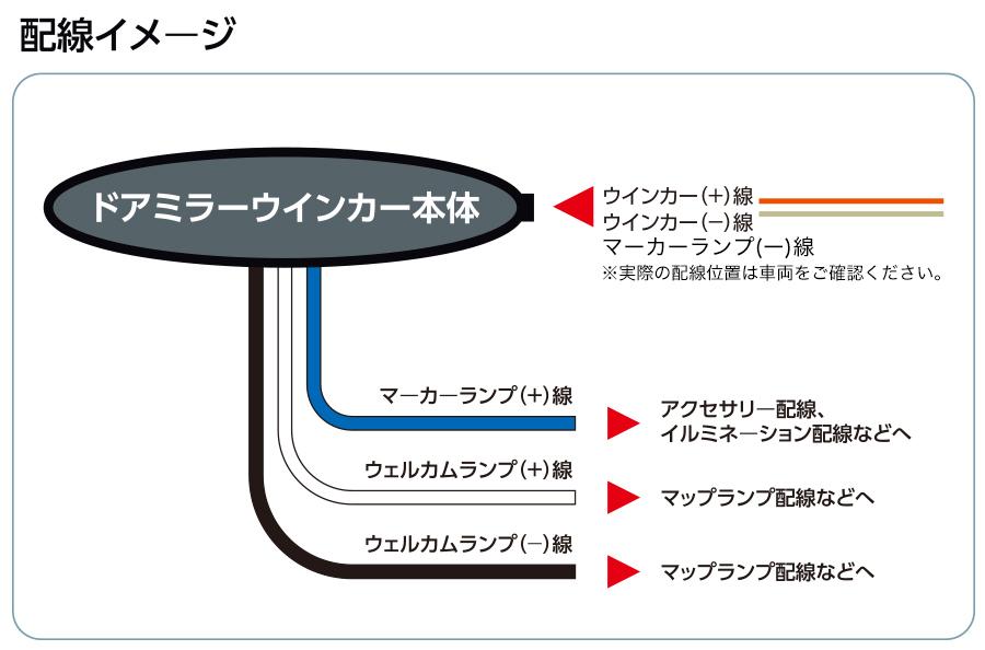 ジュエルLEDドアミラーウインカー TOYOTA TYPE5 ヴォクシー/エスクァイア/ノア(80系)