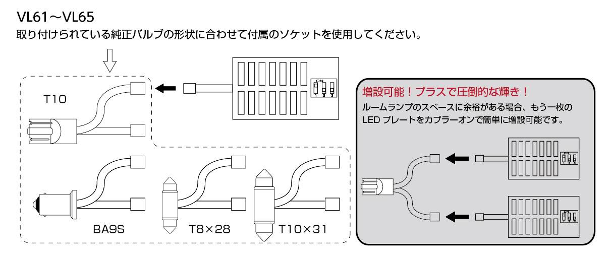 LED ルームランプ マルチタイプ(汎用タイプ)